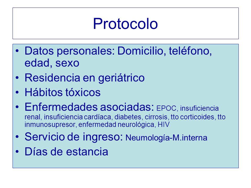 Protocolo Datos personales: Domicilio, teléfono, edad, sexo Residencia en geriátrico Hábitos tóxicos Enfermedades asociadas: EPOC, insuficiencia renal