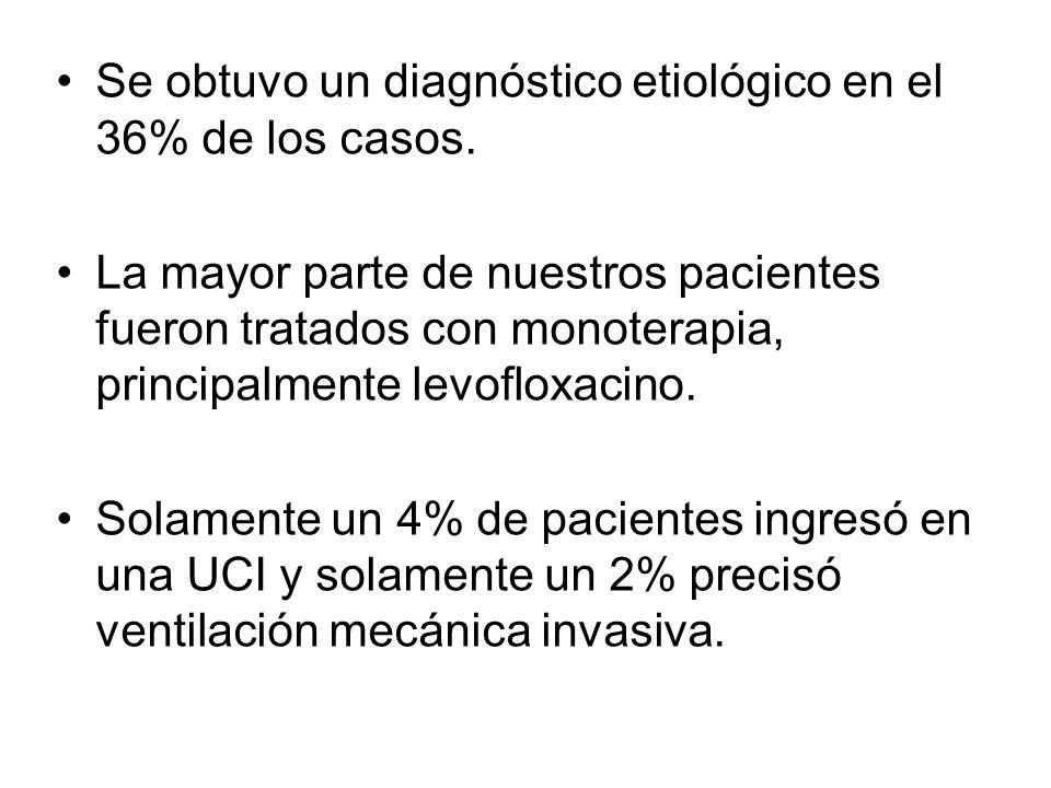 Se obtuvo un diagnóstico etiológico en el 36% de los casos. La mayor parte de nuestros pacientes fueron tratados con monoterapia, principalmente levof