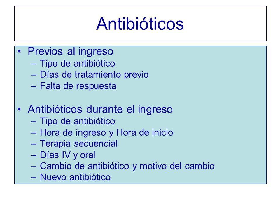 Antibióticos Previos al ingreso –Tipo de antibiótico –Días de tratamiento previo –Falta de respuesta Antibióticos durante el ingreso –Tipo de antibiót