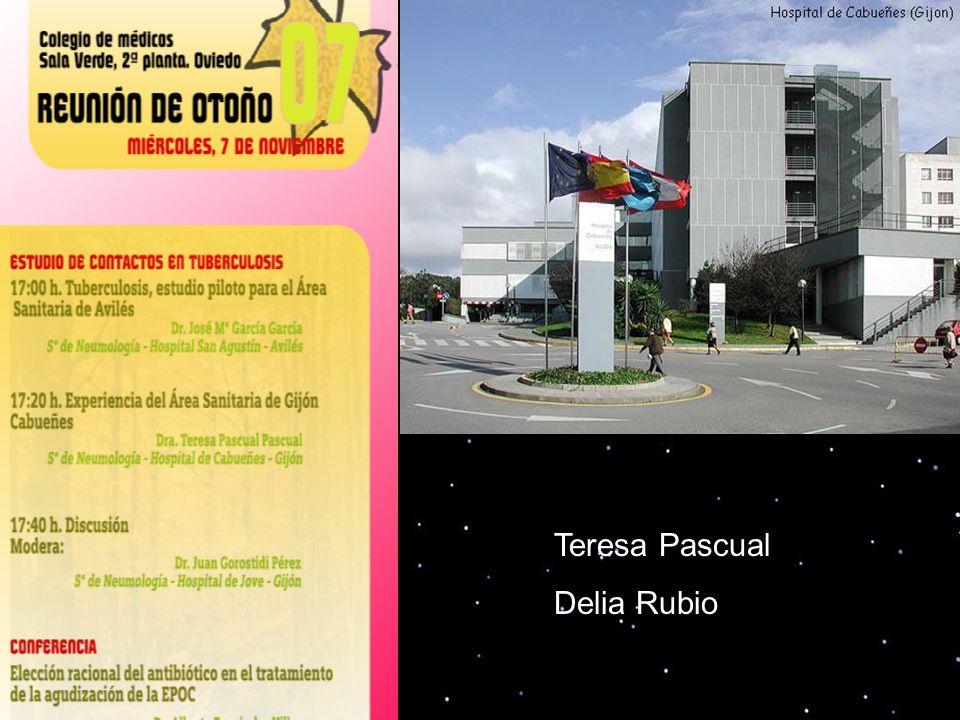 Teresa Pascual Delia Rubio