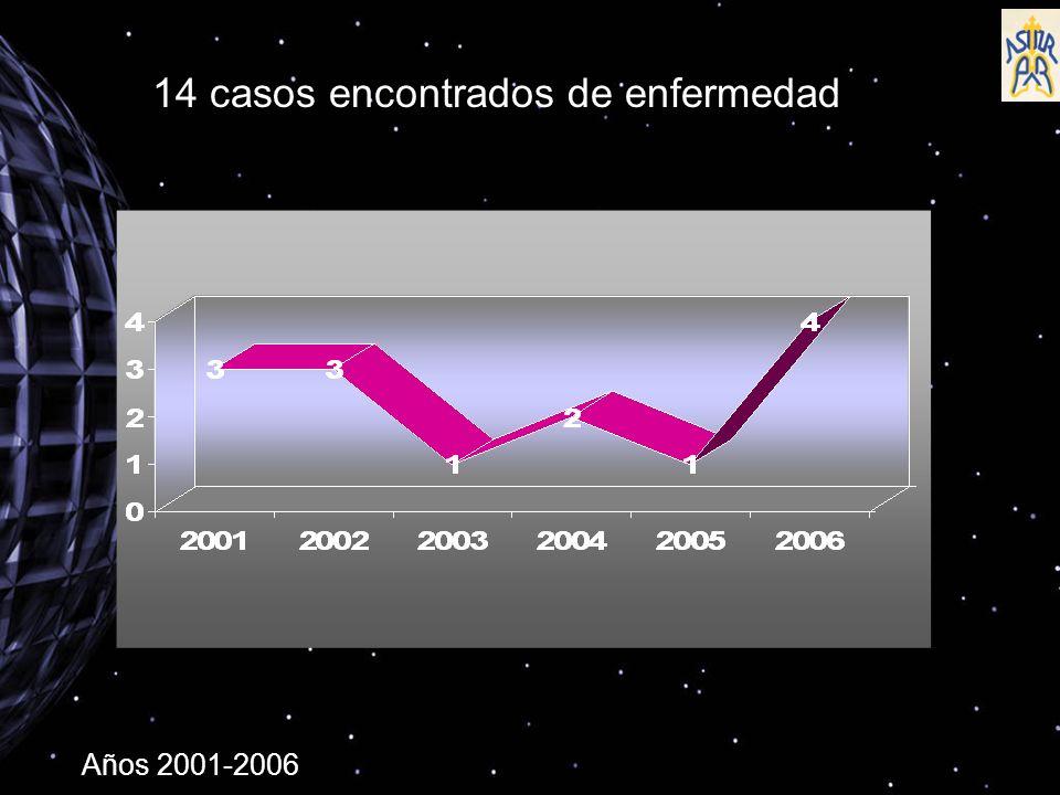 14 casos encontrados de enfermedad Años 2001-2006