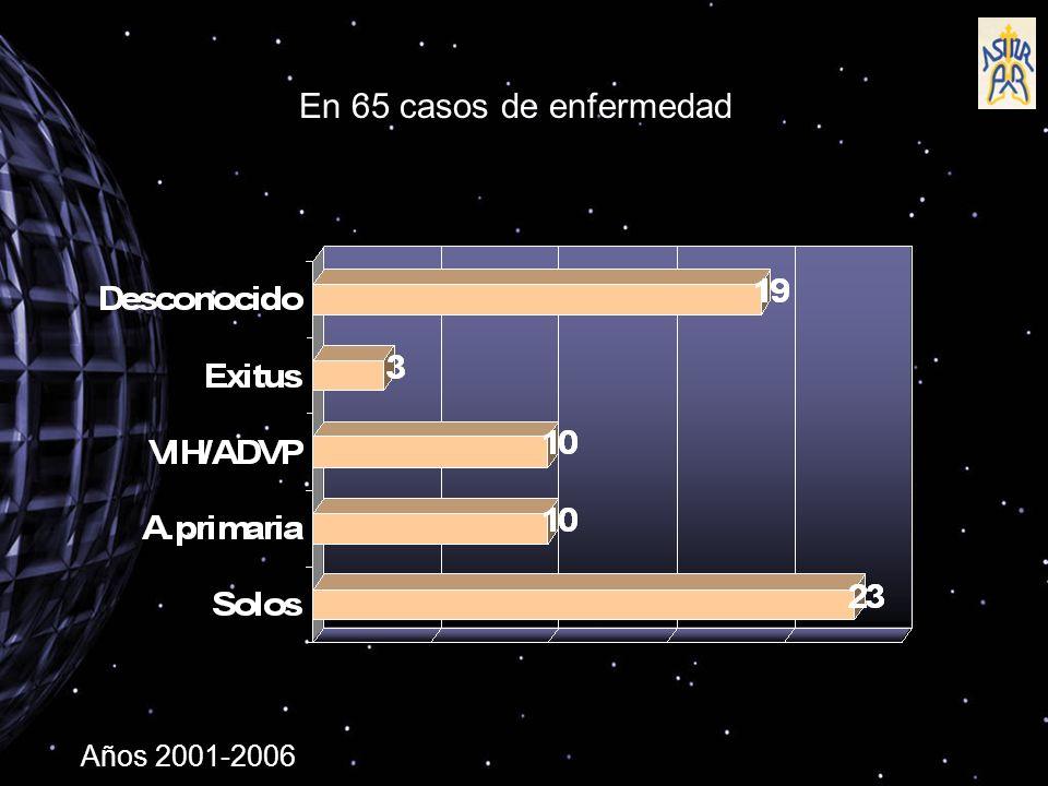 En 65 casos de enfermedad Años 2001-2006