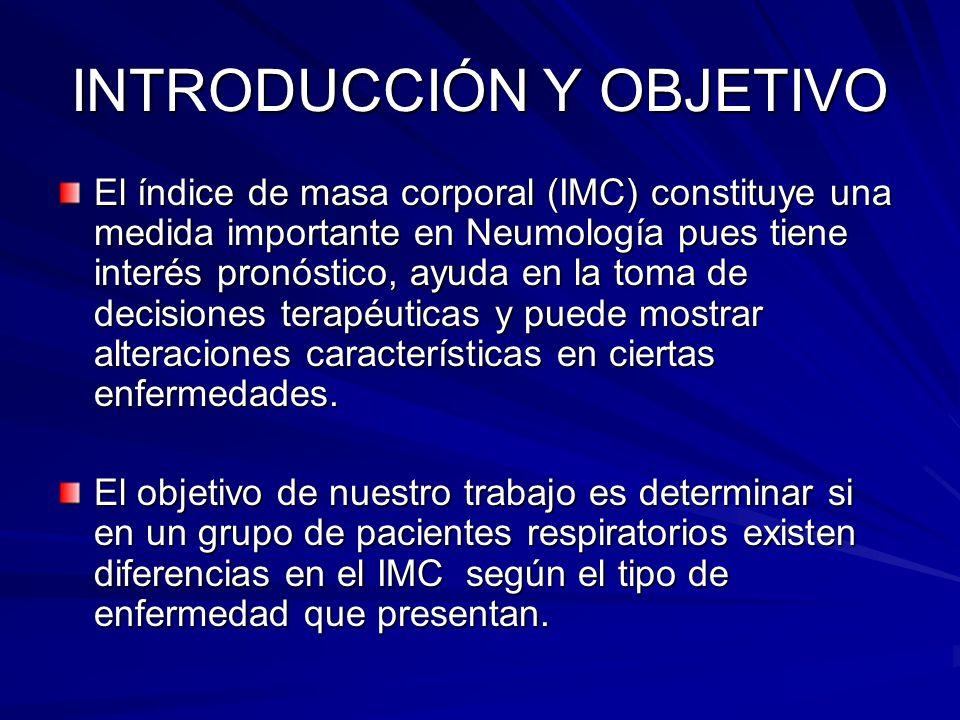 INTRODUCCIÓN Y OBJETIVO El índice de masa corporal (IMC) constituye una medida importante en Neumología pues tiene interés pronóstico, ayuda en la tom