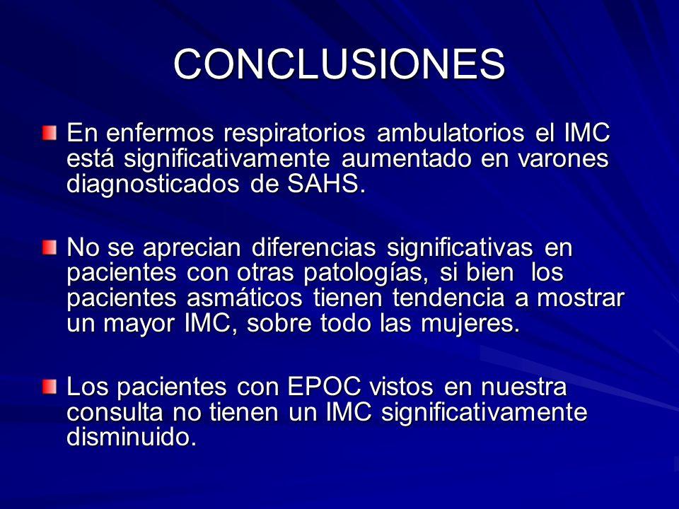 CONCLUSIONES En enfermos respiratorios ambulatorios el IMC está significativamente aumentado en varones diagnosticados de SAHS. No se aprecian diferen