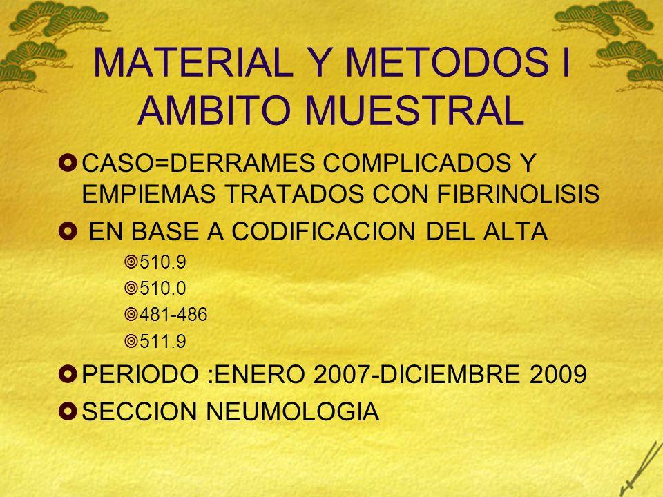 MATERIAL Y METODOS I AMBITO MUESTRAL CASO=DERRAMES COMPLICADOS Y EMPIEMAS TRATADOS CON FIBRINOLISIS EN BASE A CODIFICACION DEL ALTA 510.9 510.0 481-48