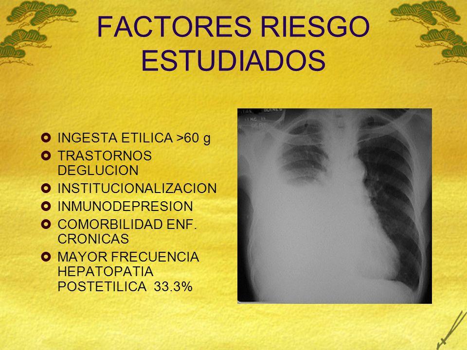 FACTORES RIESGO ESTUDIADOS INGESTA ETILICA >60 g TRASTORNOS DEGLUCION INSTITUCIONALIZACION INMUNODEPRESION COMORBILIDAD ENF. CRONICAS MAYOR FRECUENCIA