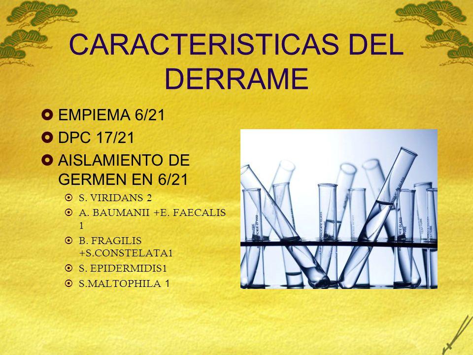 CARACTERISTICAS DEL DERRAME EMPIEMA 6/21 DPC 17/21 AISLAMIENTO DE GERMEN EN 6/21 S. VIRIDANS 2 A. BAUMANII +E. FAECALIS 1 B. FRAGILIS +S.CONSTELATA1 S