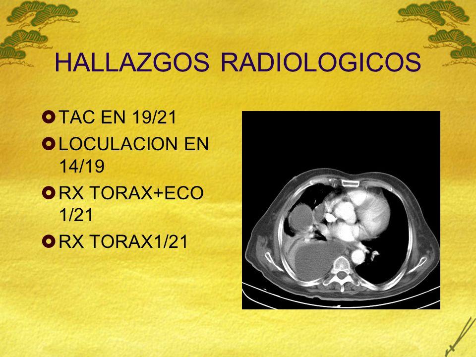 HALLAZGOS RADIOLOGICOS TAC EN 19/21 LOCULACION EN 14/19 RX TORAX+ECO 1/21 RX TORAX1/21