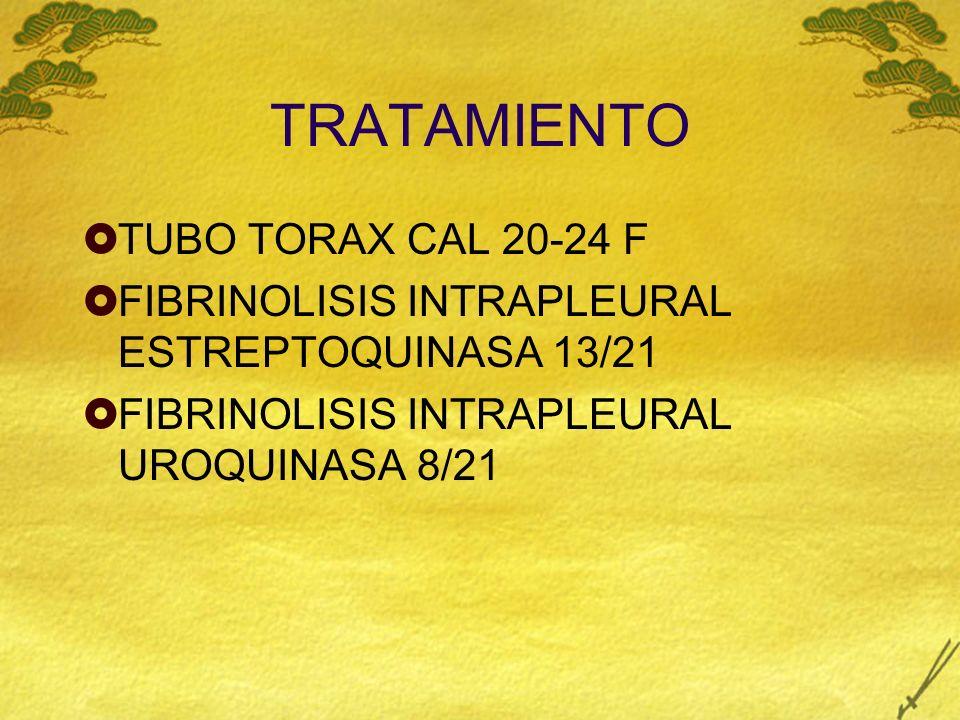 TRATAMIENTO TUBO TORAX CAL 20-24 F FIBRINOLISIS INTRAPLEURAL ESTREPTOQUINASA 13/21 FIBRINOLISIS INTRAPLEURAL UROQUINASA 8/21