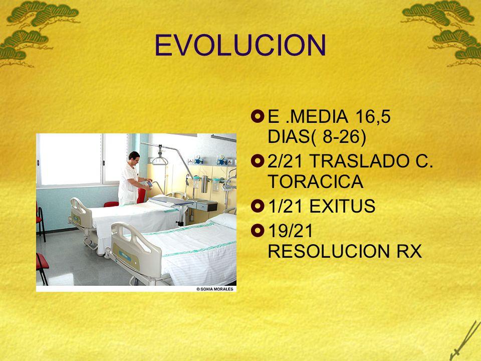 EVOLUCION E.MEDIA 16,5 DIAS( 8-26) 2/21 TRASLADO C. TORACICA 1/21 EXITUS 19/21 RESOLUCION RX