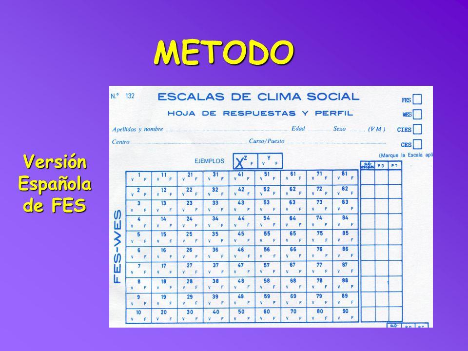 METODO Versión Española de FES