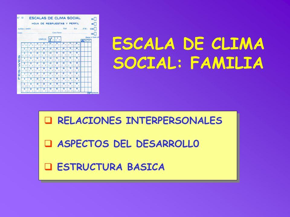 ESCALA DE CLIMA SOCIAL: FAMILIA RELACIONES INTERPERSONALES ASPECTOS DEL DESARROLL0 ESTRUCTURA BASICA