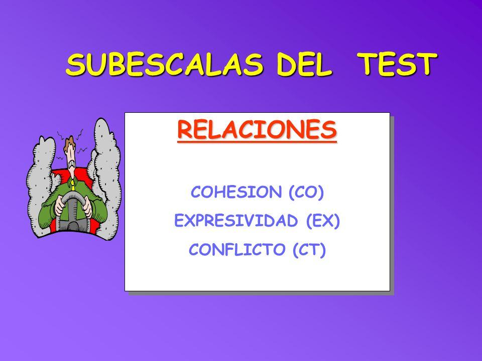 SUBESCALAS DEL TEST RELACIONES COHESION (CO) EXPRESIVIDAD (EX) CONFLICTO (CT)RELACIONES COHESION (CO) EXPRESIVIDAD (EX) CONFLICTO (CT)