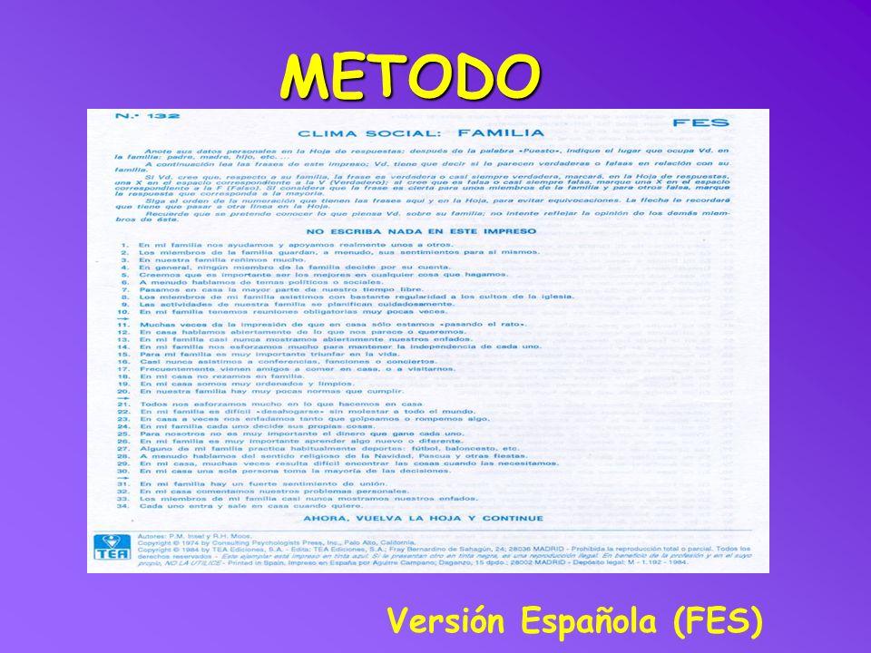 Versión Española (FES) METODO