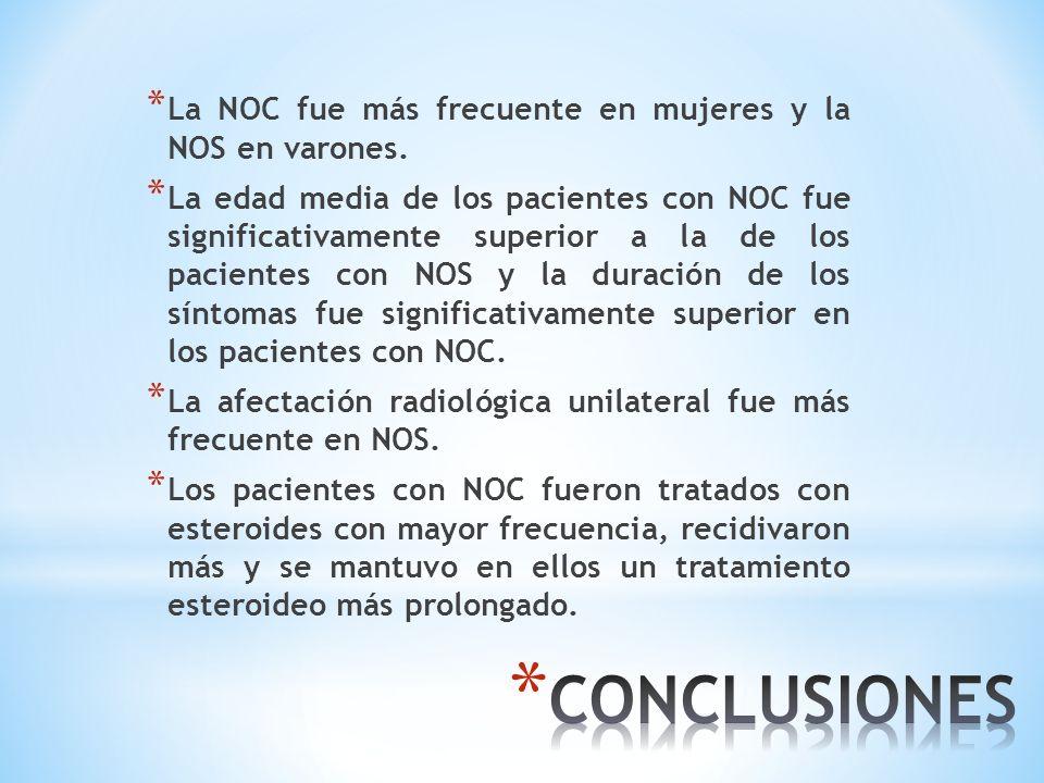 * La NOC fue más frecuente en mujeres y la NOS en varones. * La edad media de los pacientes con NOC fue significativamente superior a la de los pacien