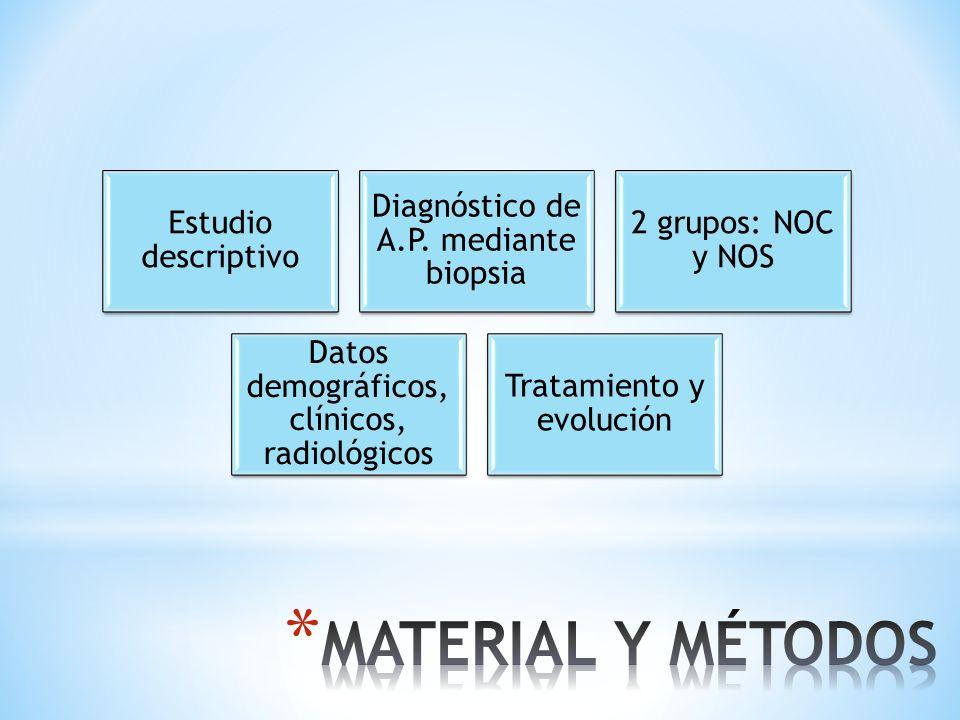 Estudio descriptivo Diagnóstico de A.P. mediante biopsia 2 grupos: NOC y NOS Datos demográficos, clínicos, radiológicos Tratamiento y evolución