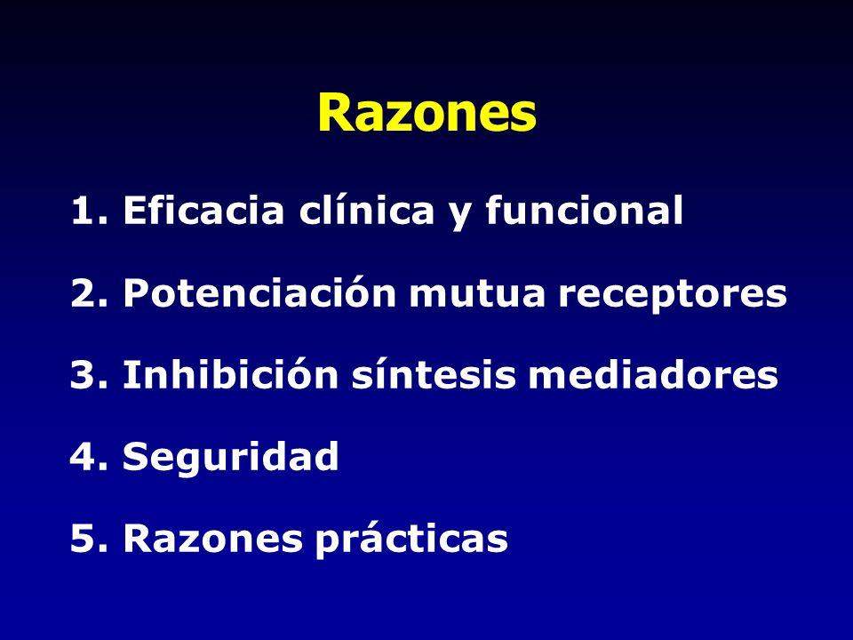 Razones 1. Eficacia clínica y funcional 2. Potenciación mutua receptores 3. Inhibición síntesis mediadores 4. Seguridad 5. Razones prácticas