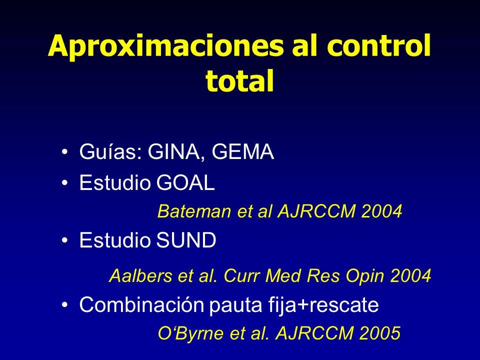 Aproximaciones al control total Guías: GINA, GEMA Estudio GOAL Bateman et al AJRCCM 2004 Estudio SUND Aalbers et al. Curr Med Res Opin 2004 Combinació