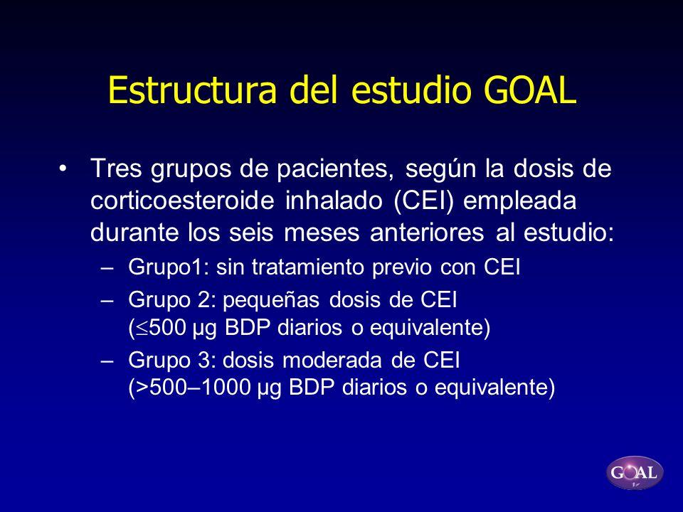 Estructura del estudio GOAL Tres grupos de pacientes, según la dosis de corticoesteroide inhalado (CEI) empleada durante los seis meses anteriores al
