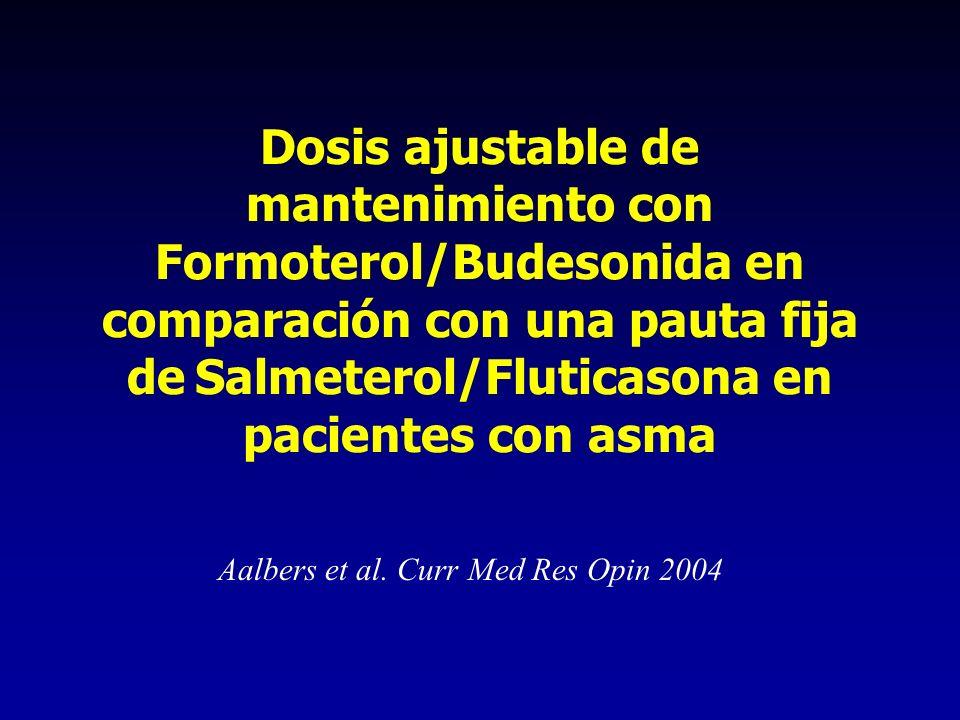 Dosis ajustable de mantenimiento con Formoterol/Budesonida en comparación con una pauta fija de Salmeterol/Fluticasona en pacientes con asma Aalbers e