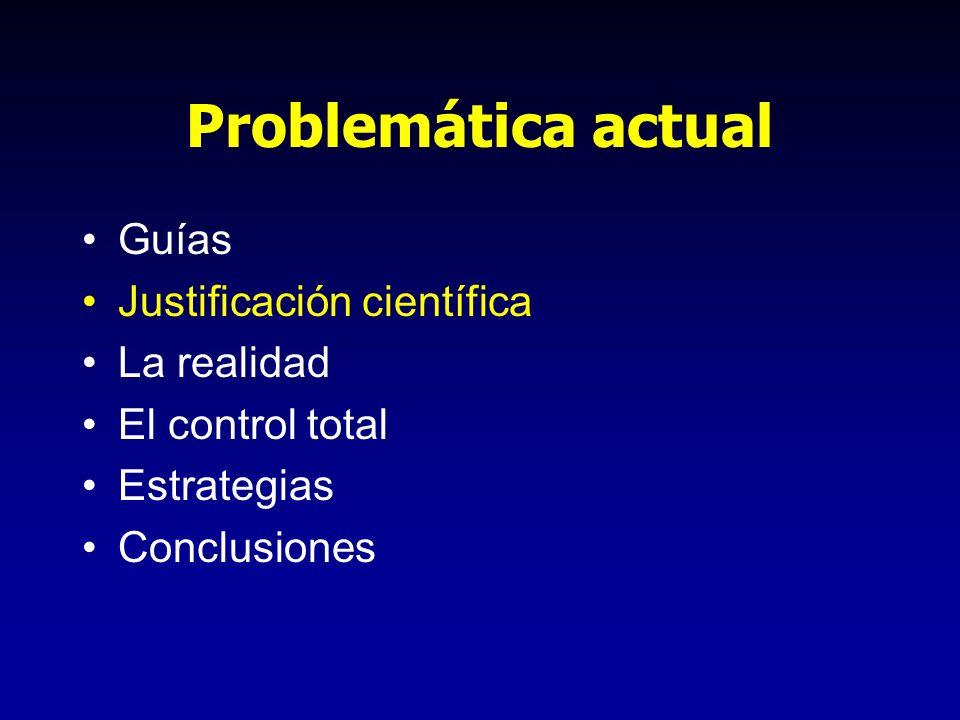 Problemática actual Guías Justificación científica La realidad El control total Estrategias Conclusiones