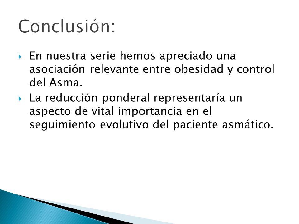 Conclusión: En nuestra serie hemos apreciado una asociación relevante entre obesidad y control del Asma. La reducción ponderal representaría un aspect