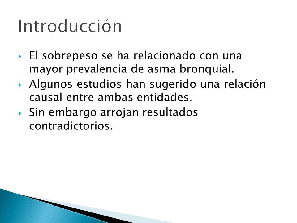 Objetivo Conocer si el sobrepeso influye en el control del asma bronquial.