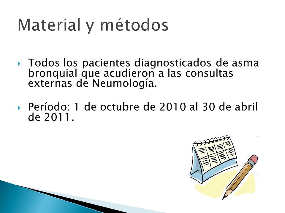 Material y métodos Todos los pacientes diagnosticados de asma bronquial que acudieron a las consultas externas de Neumología. Período: 1 de octubre de