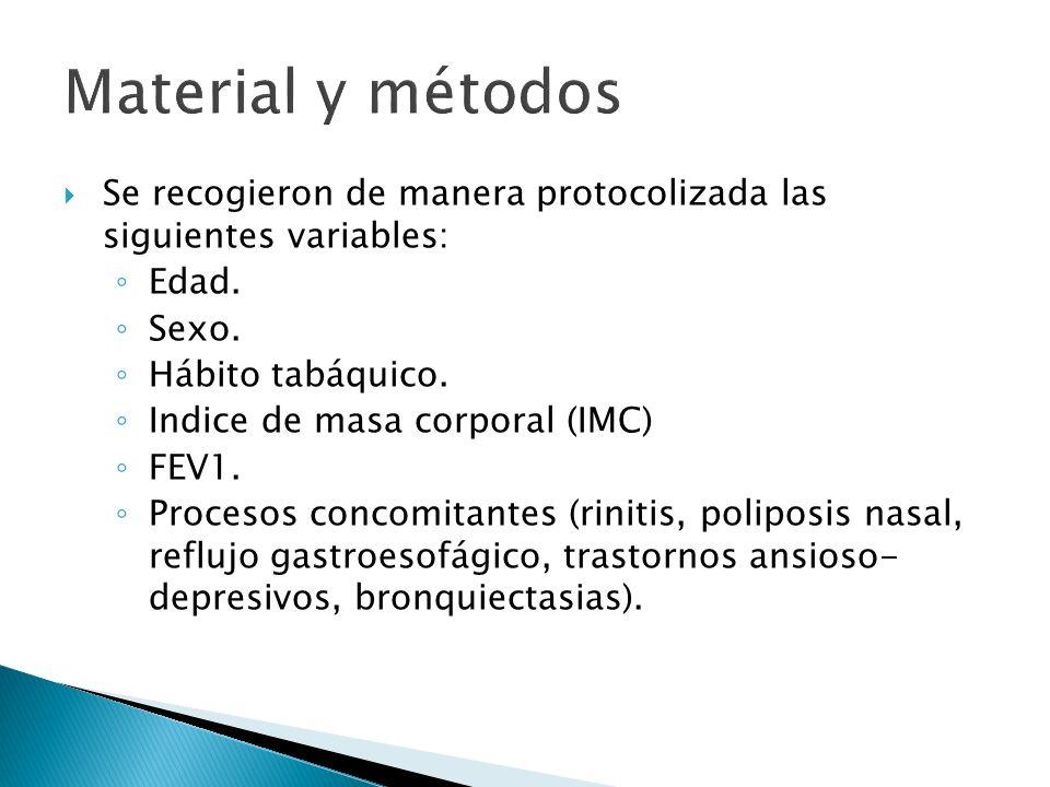 Material y métodos Se recogieron de manera protocolizada las siguientes variables: Edad. Sexo. Hábito tabáquico. Indice de masa corporal (IMC) FEV1. P