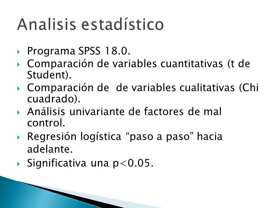 Analisis estadístico Programa SPSS 18.0. Comparación de variables cuantitativas (t de Student). Comparación de de variables cualitativas (Chi cuadrado