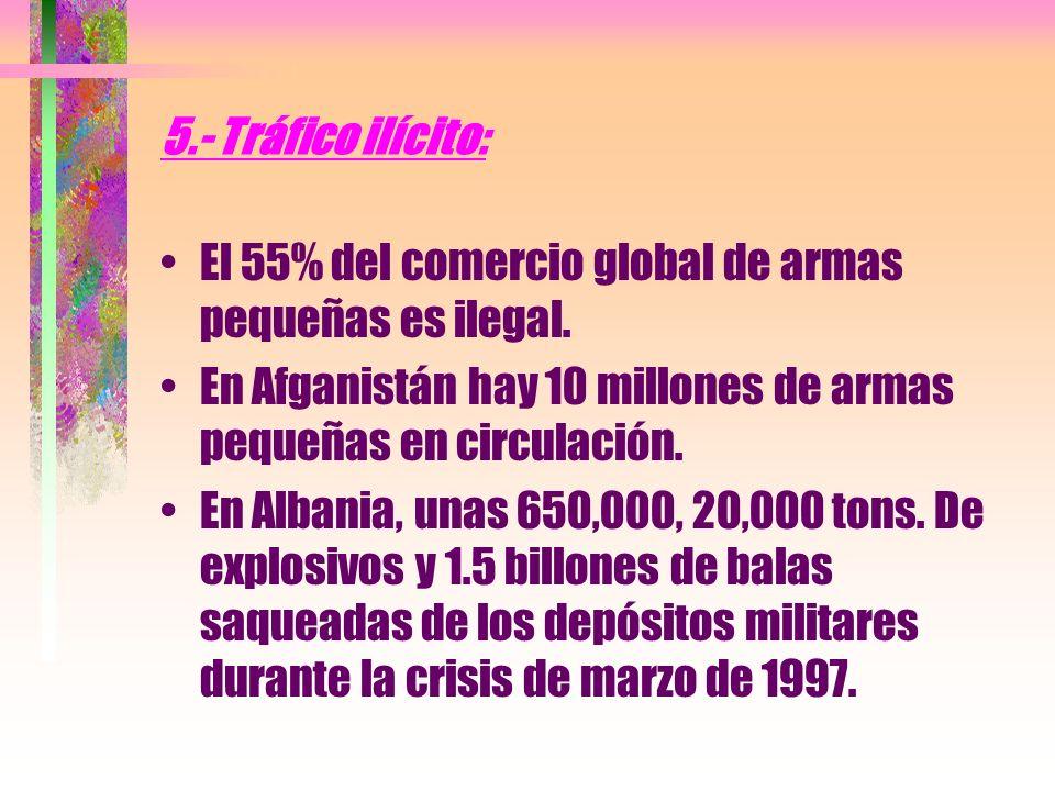 4.- Comercio La transferencia de armas pequeñas significa un 15% de las armas que pasan de un gobierno a otro. Cuestan 2.5 billones de dls. anuales. L
