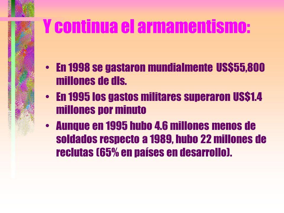 Y continua el armamentismo: En 1998 se gastaron mundialmente US$55,800 millones de dls.