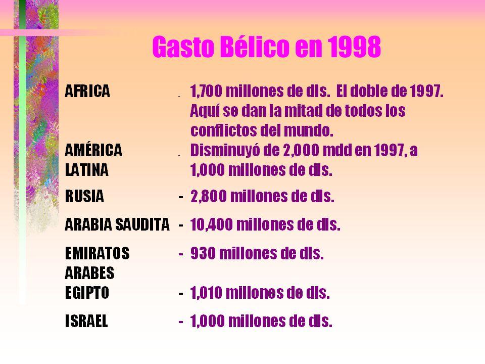 Geografía armamentista: Estados Unidos Para el 2001, el Pentágono gastará $300billones de dólares: por cada dolar en armas se destinan 12 ctvs a la ed