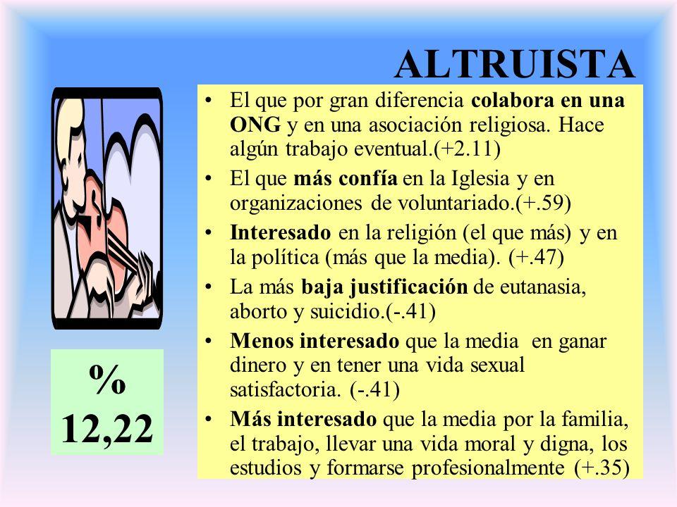 ALTRUISTA El que por gran diferencia colabora en una ONG y en una asociación religiosa.