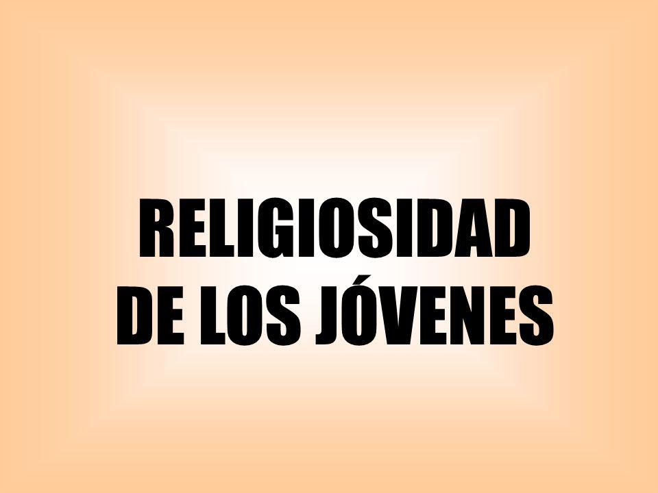 RELIGIOSIDAD DE LOS JÓVENES