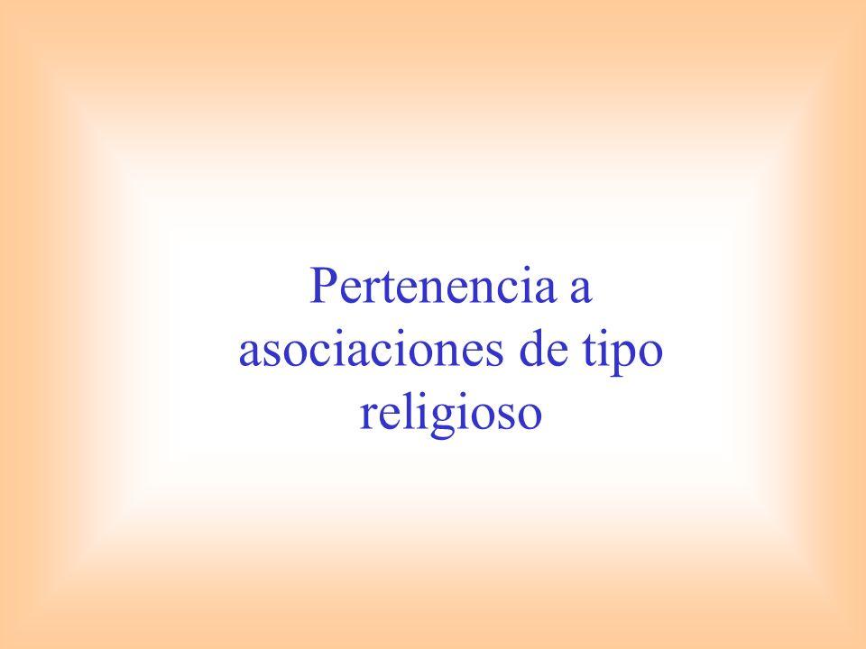 Pertenencia a asociaciones de tipo religioso