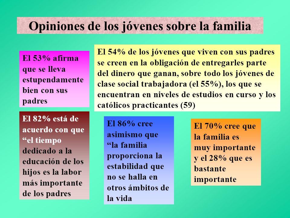 Savater, después de reconocer el primordial papel socializador de la Familia, afirma que este protagonismo de la familia para bien y para mal de la fa
