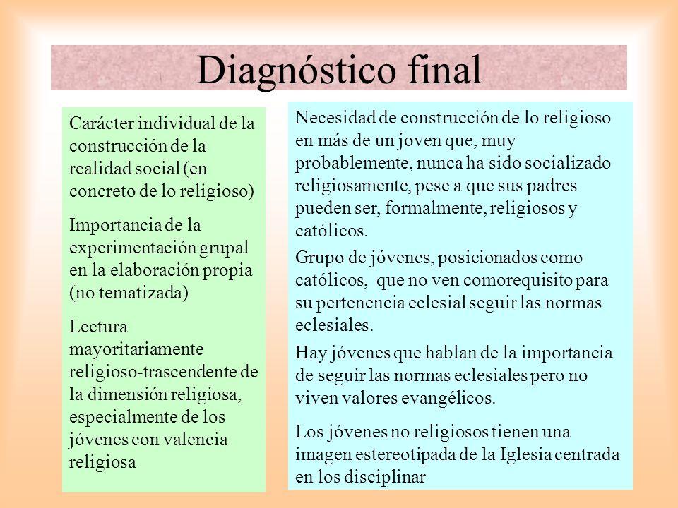 Diagnóstico final Carácter individual de la construcción de la realidad social (en concreto de lo religioso) Importancia de la experimentación grupal