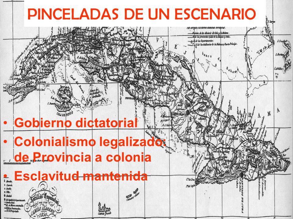PINCELADAS DE UN ESCENARIO Gobierno dictatorial Colonialismo legalizado: de Provincia a colonia Esclavitud mantenida