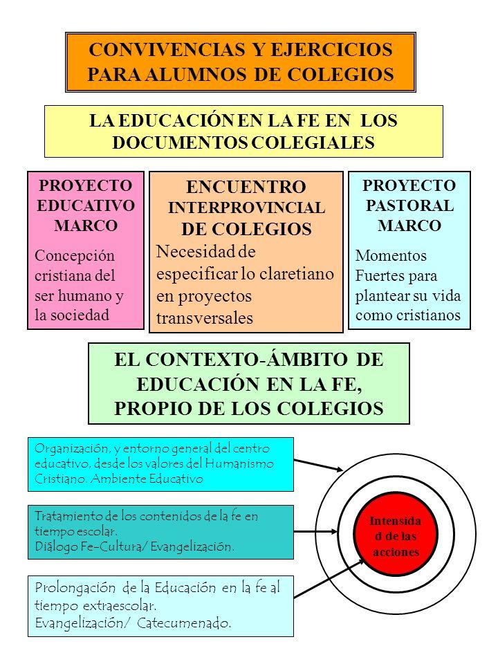 CONVIVENCIAS Y EJERCICIOS PARA ALUMNOS DE COLEGIOS LA EDUCACIÓN EN LA FE EN LOS DOCUMENTOS COLEGIALES PROYECTO EDUCATIVO MARCO Concepción cristiana de
