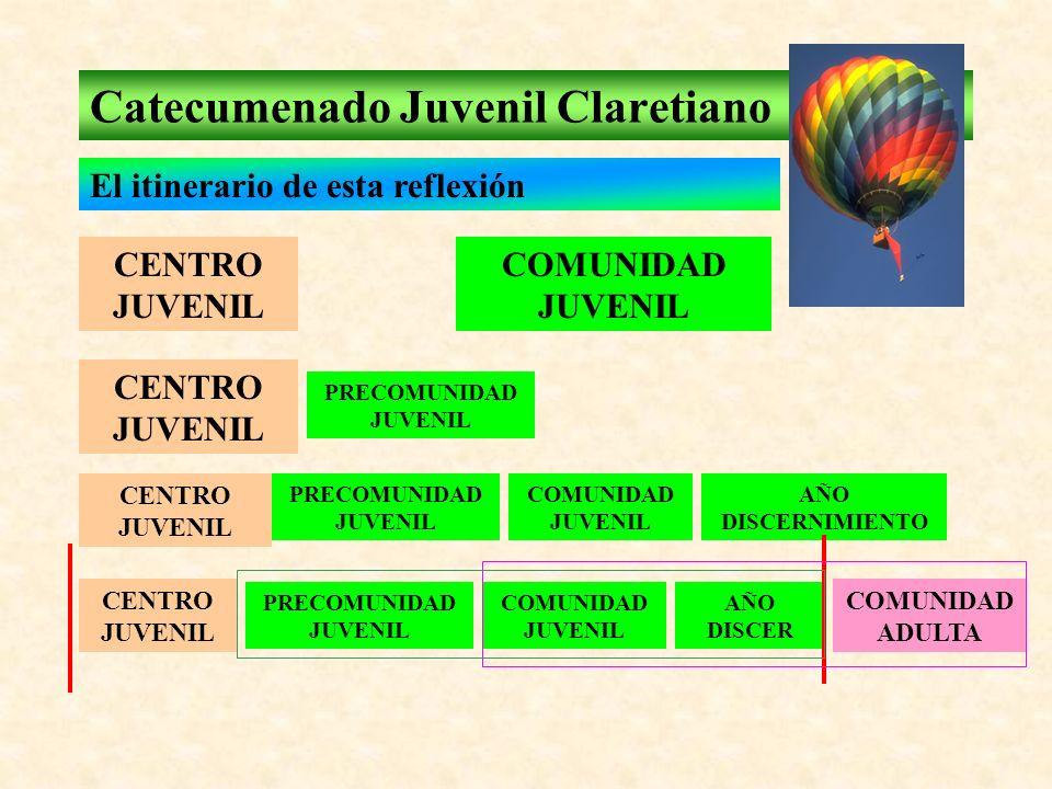Catecumenado Juvenil Claretiano El itinerario de esta reflexión CENTRO JUVENIL COMUNIDAD JUVENIL CENTRO JUVENIL COMUNIDAD JUVENIL PRECOMUNIDAD JUVENIL