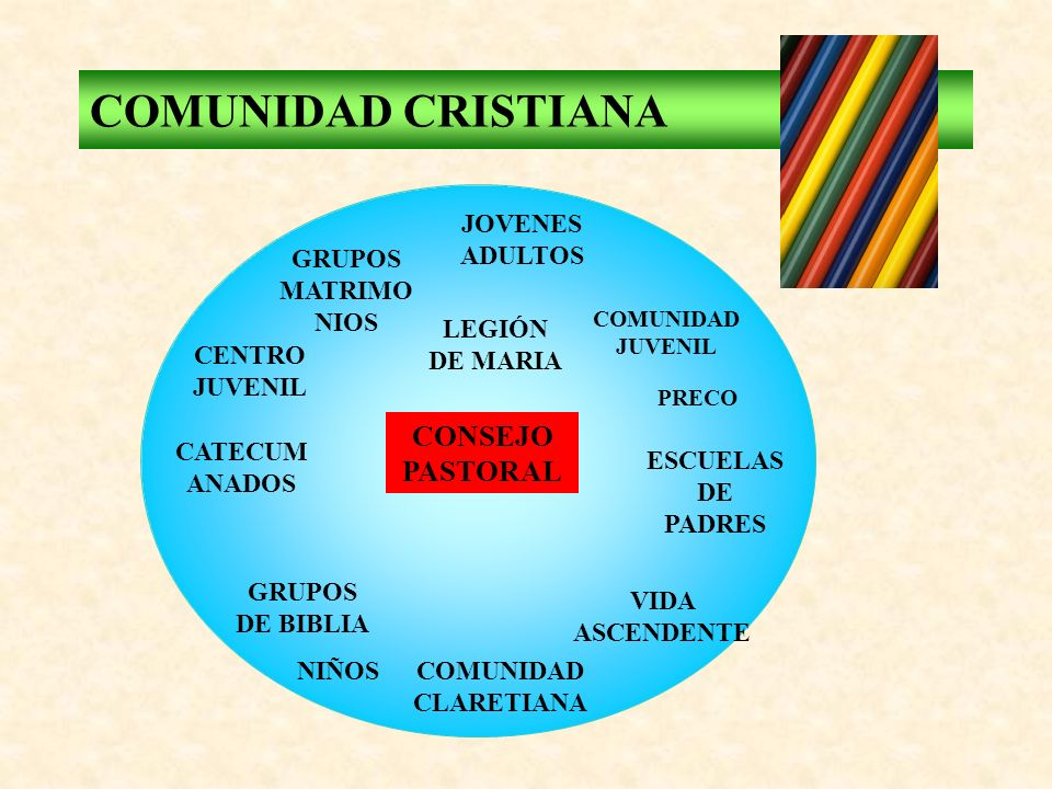 COMUNIDAD CRISTIANA CENTRO JUVENIL PRECO COMUNIDAD JUVENIL ESCUELAS DE PADRES CATECUM ANADOS JOVENES ADULTOS NIÑOS LEGIÓN DE MARIA COMUNIDAD CLARETIAN