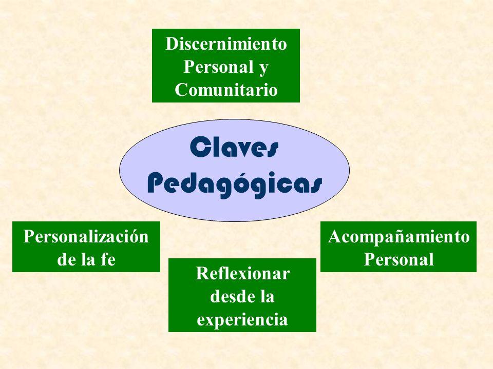 Claves Pedagógicas Discernimiento Personal y Comunitario Reflexionar desde la experiencia Personalización de la fe Acompañamiento Personal