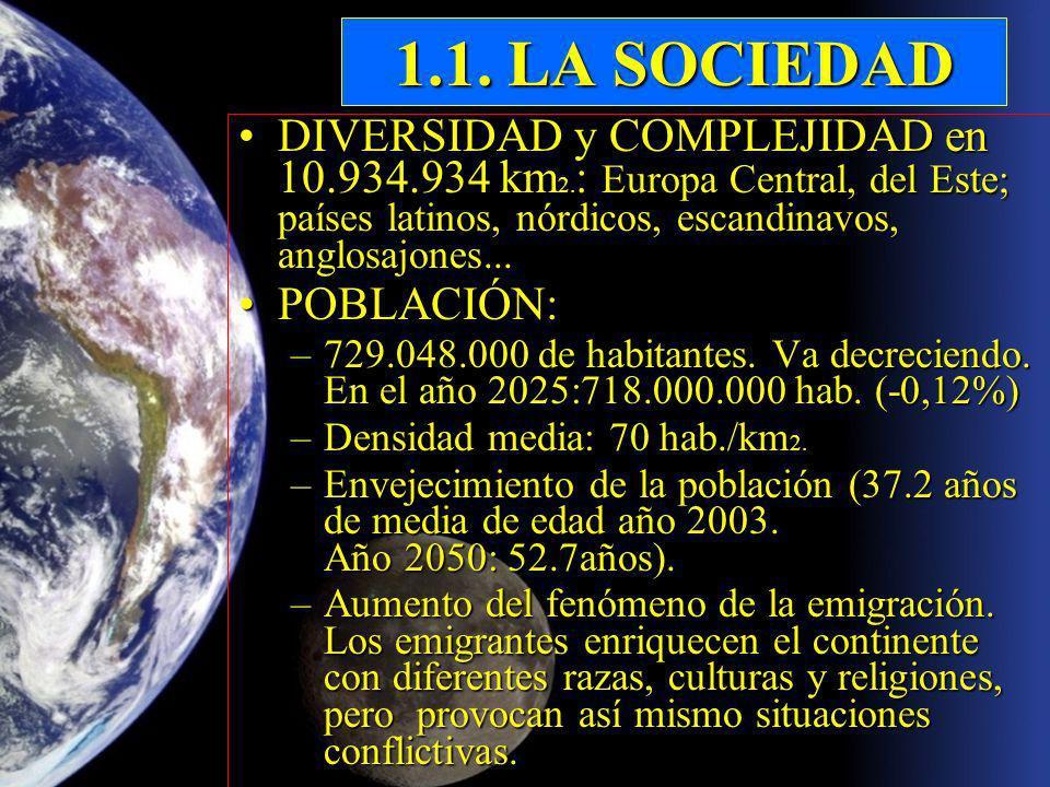 1.1. LA SOCIEDAD DIVERSIDAD y COMPLEJIDAD en 10.934.934 km 2. : Europa Central, del Este; países latinos, nórdicos, escandinavos, anglosajones...DIVER