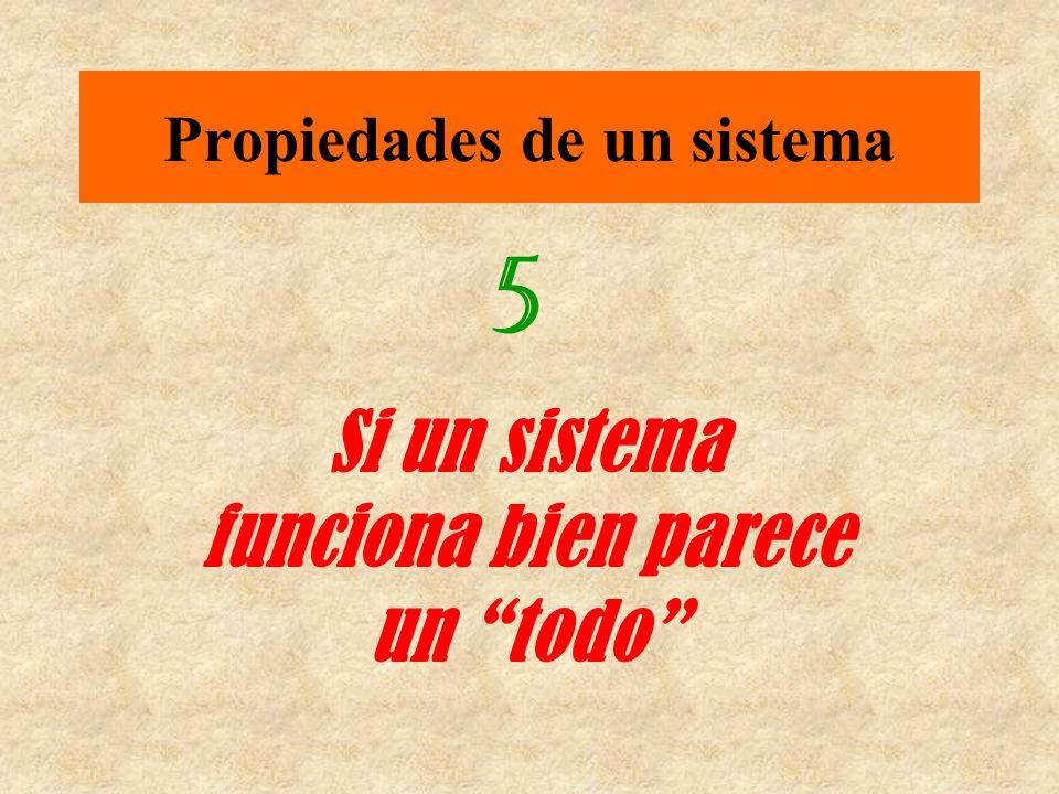 Propiedades de un sistema 4 El conjunto del sistema es mayor que la suma de las partes