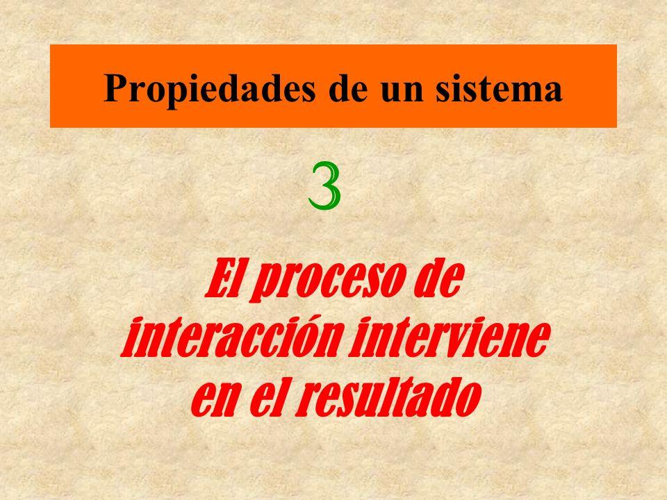 Propiedades de un sistema 3 El proceso de interacción interviene en el resultado