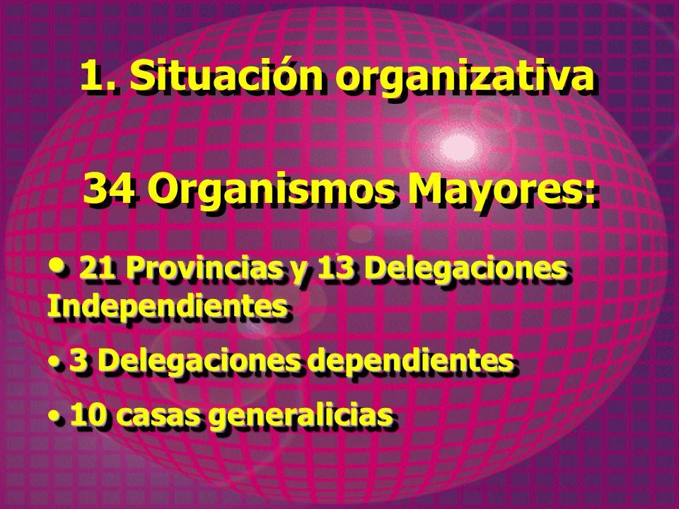 1. Situación organizativa 34 Organismos Mayores: 21 Provincias y 13 Delegaciones Independientes 21 Provincias y 13 Delegaciones Independientes 3 Deleg