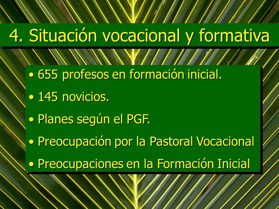 4. Situación vocacional y formativa 4. Situación vocacional y formativa 655 profesos en formación inicial. 655 profesos en formación inicial. 145 novi