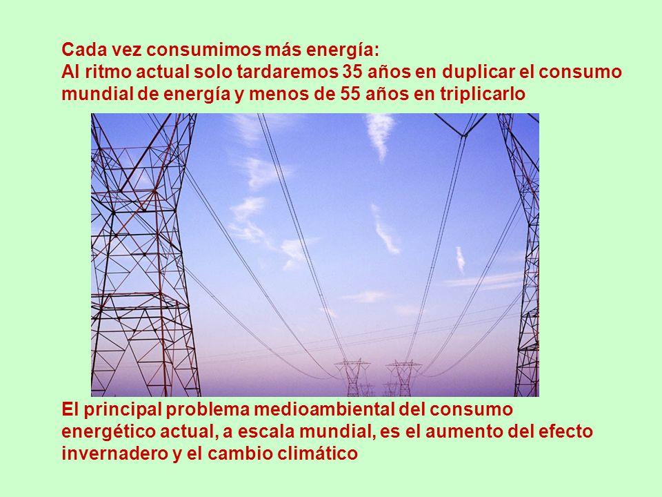Cada vez consumimos más energía: Al ritmo actual solo tardaremos 35 años en duplicar el consumo mundial de energía y menos de 55 años en triplicarlo El principal problema medioambiental del consumo energético actual, a escala mundial, es el aumento del efecto invernadero y el cambio climático
