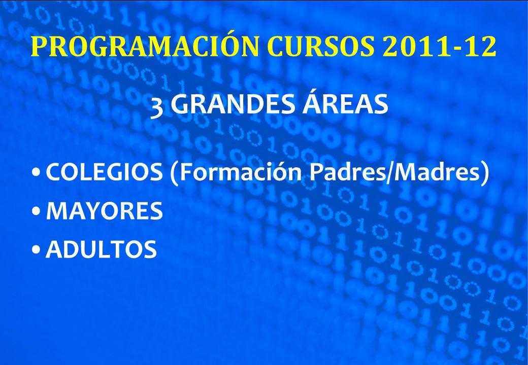 PROGRAMACIÓN CURSOS 2011-12 3 GRANDES ÁREAS COLEGIOS (Formación Padres/Madres) MAYORES ADULTOS